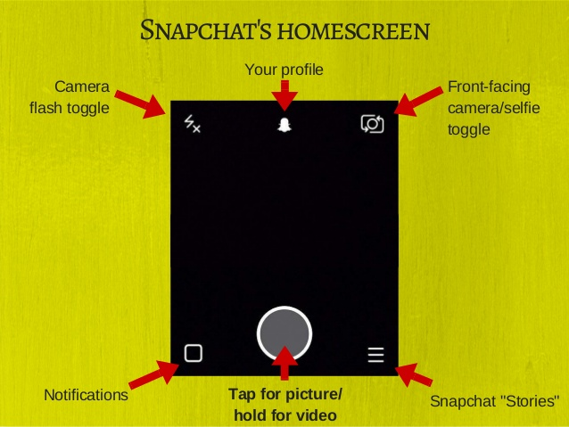 snapchat-101-basic-introduction-and-advanced-tips-10-638