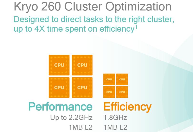 Kryo-260-CPU-Cluster
