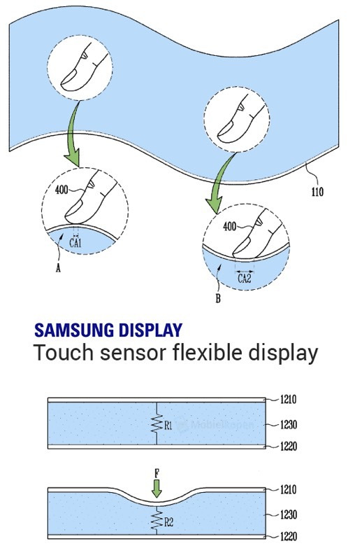 galaxy-x-flexible-display-patent