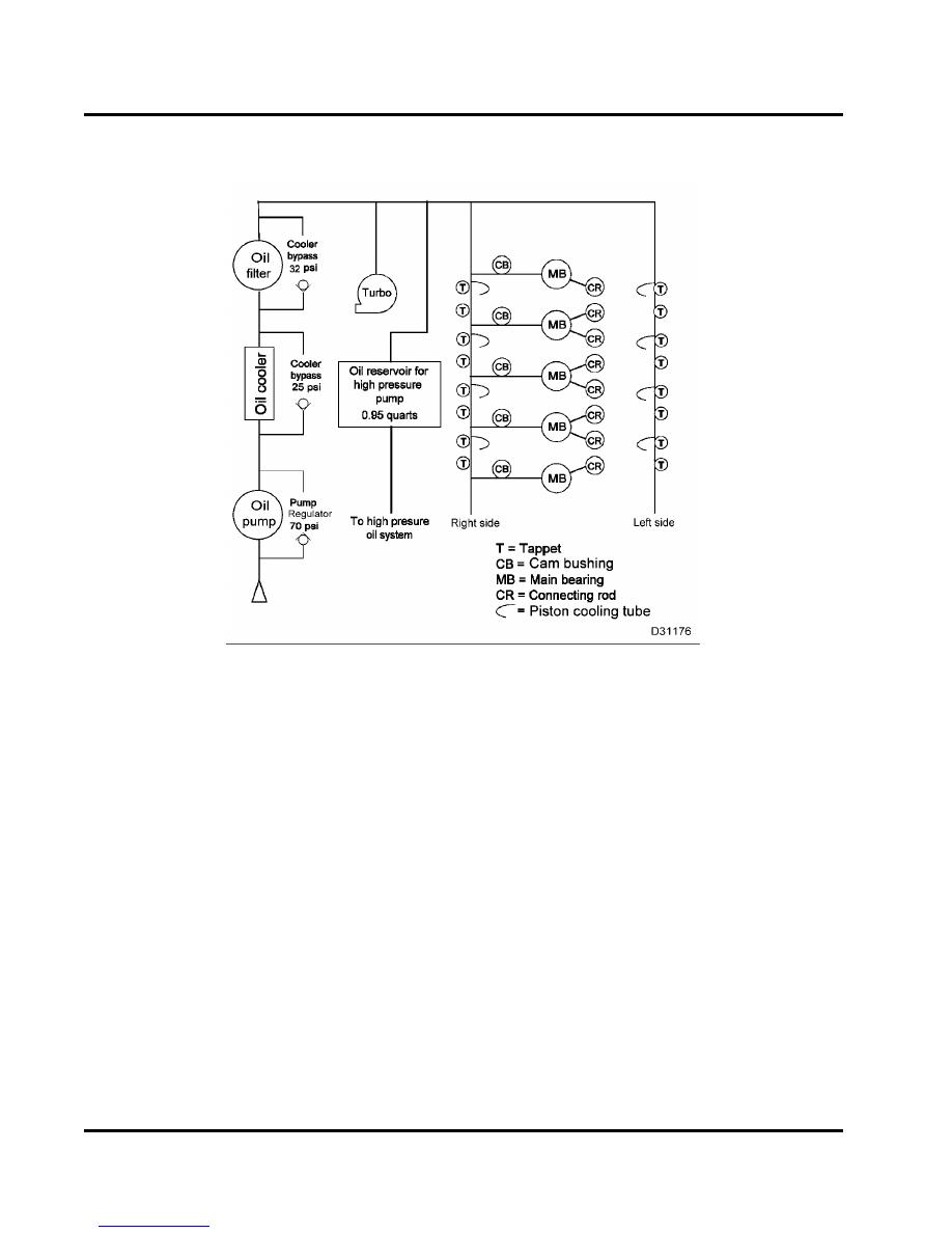 medium resolution of 34 engine systems
