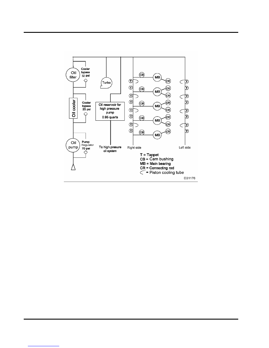 hight resolution of 34 engine systems