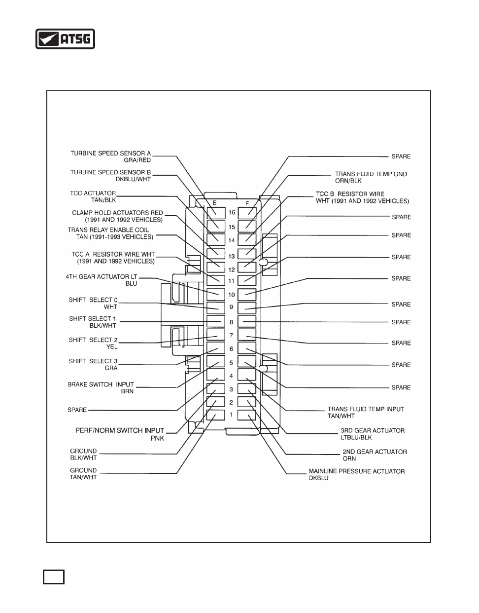 hight resolution of j3 connector pinout