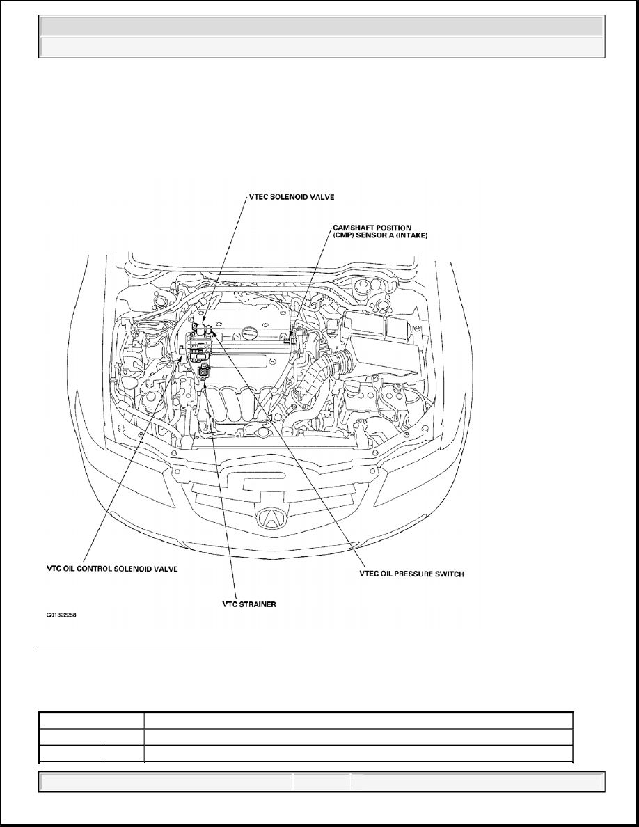 hight resolution of 2004 engine performance
