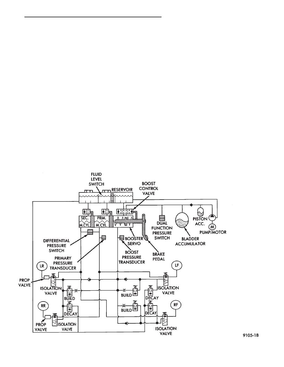 hight resolution of hydraulic pressure transducer schematic