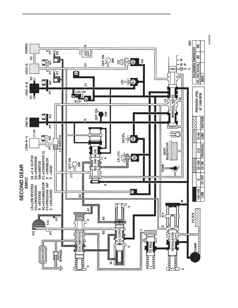 medium resolution of 46re diagram wiring diagram 46re diagram wiring diagrams ure electrical rh malgache today pdf jeep a500 transmission repair manual read amp download