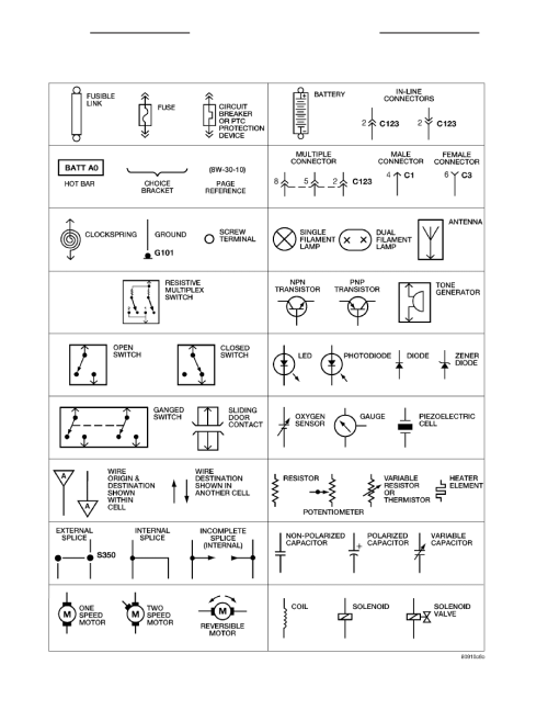 small resolution of 3 wiring diagram symbols