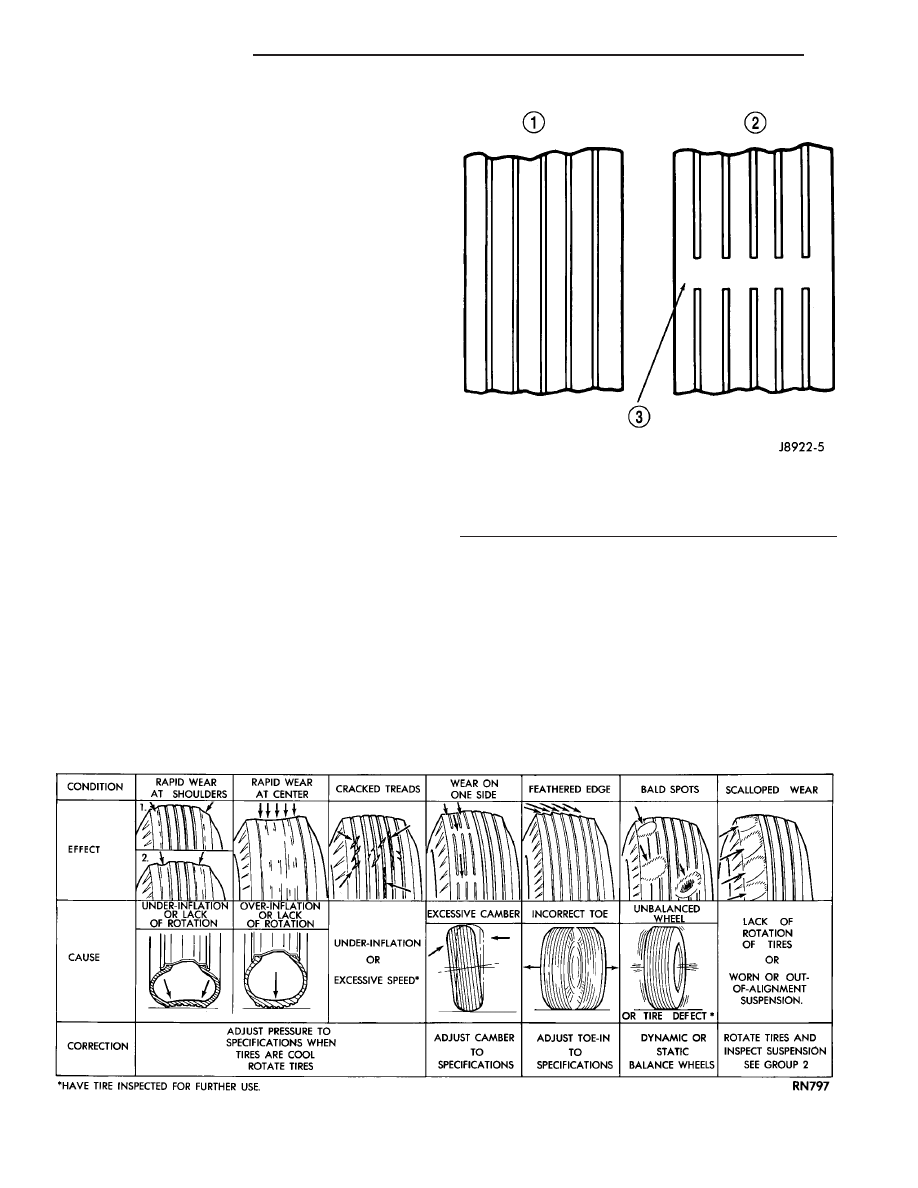 medium resolution of diagnosis and testing tire wear patterns