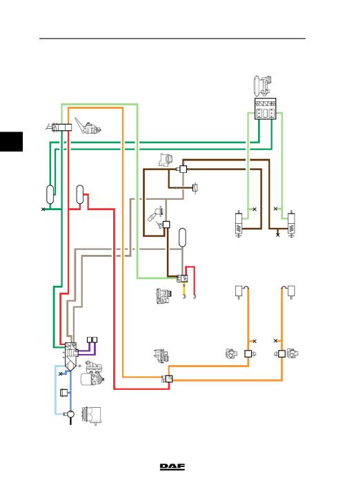 small resolution of daf cf65 cf75 cf85 series manual part 886ebs brake system brake diagrams