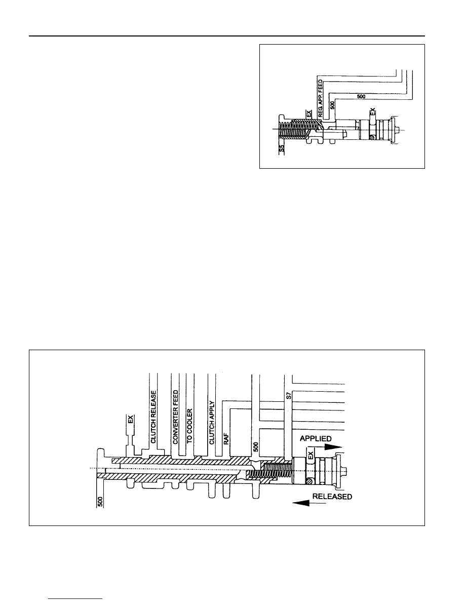 hight resolution of daewoo musso manual part 252 daewoo automatic transmission diagram