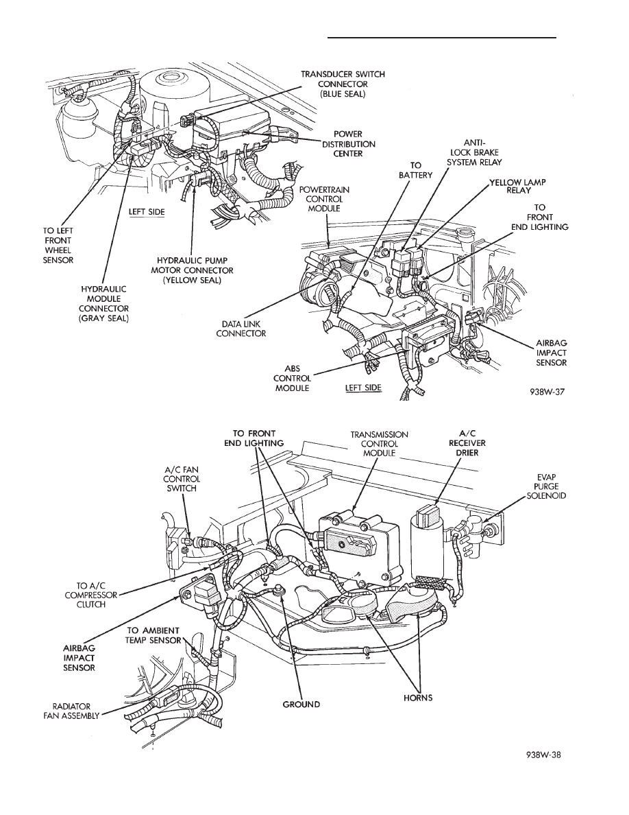 Chrysler Le Baron, Dodge Dynasty, Plymouth Acclaim. Manual