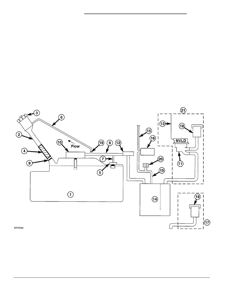 medium resolution of dodge neon neon srt 4 manual part 442 starter solenoid diagram srt 4 solenoid diagram