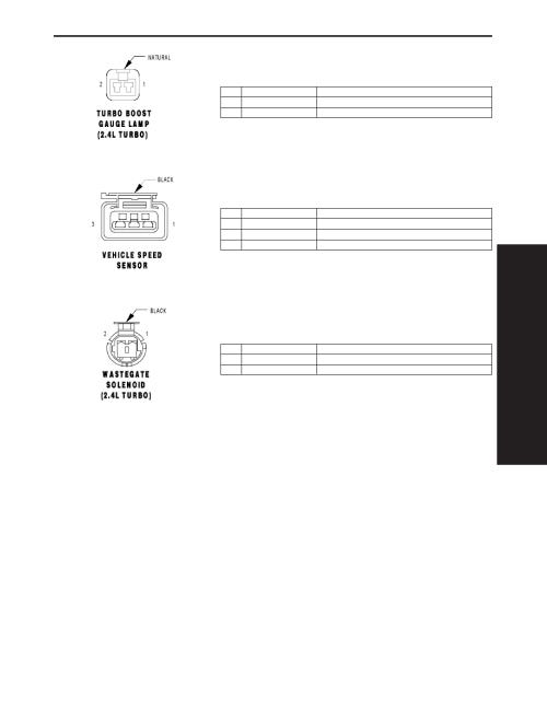 small resolution of srt 4 solenoid diagram