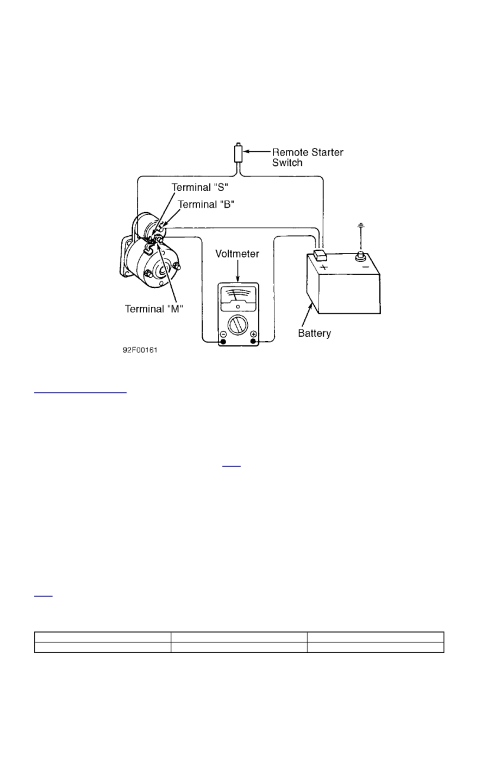 small resolution of ford festiva distributor wiring