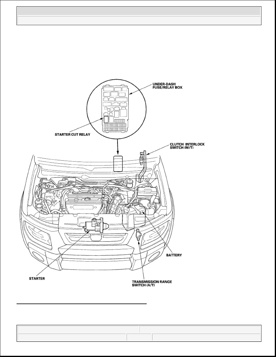 hight resolution of honda element manual part 744 honda element starter wiring diagram honda element starter wiring diagram