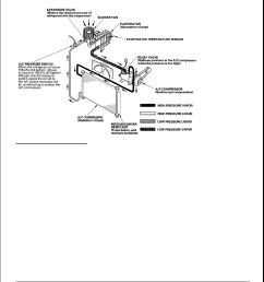 11 hvac system diagram courtesy of american honda motor co inc  [ 918 x 1188 Pixel ]