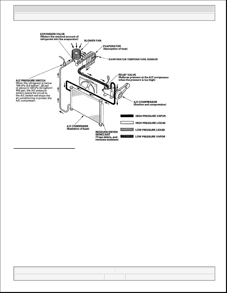 hight resolution of 11 hvac system diagram courtesy of american honda motor co inc
