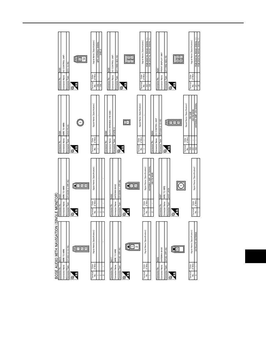 medium resolution of infiniti navigation wiring diagram