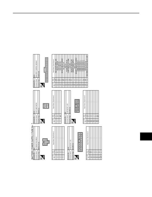 small resolution of 2003 infiniti fx35 fuse box diagrams infiniti g37 fuse box 2003 infiniti fx35 fuse box
