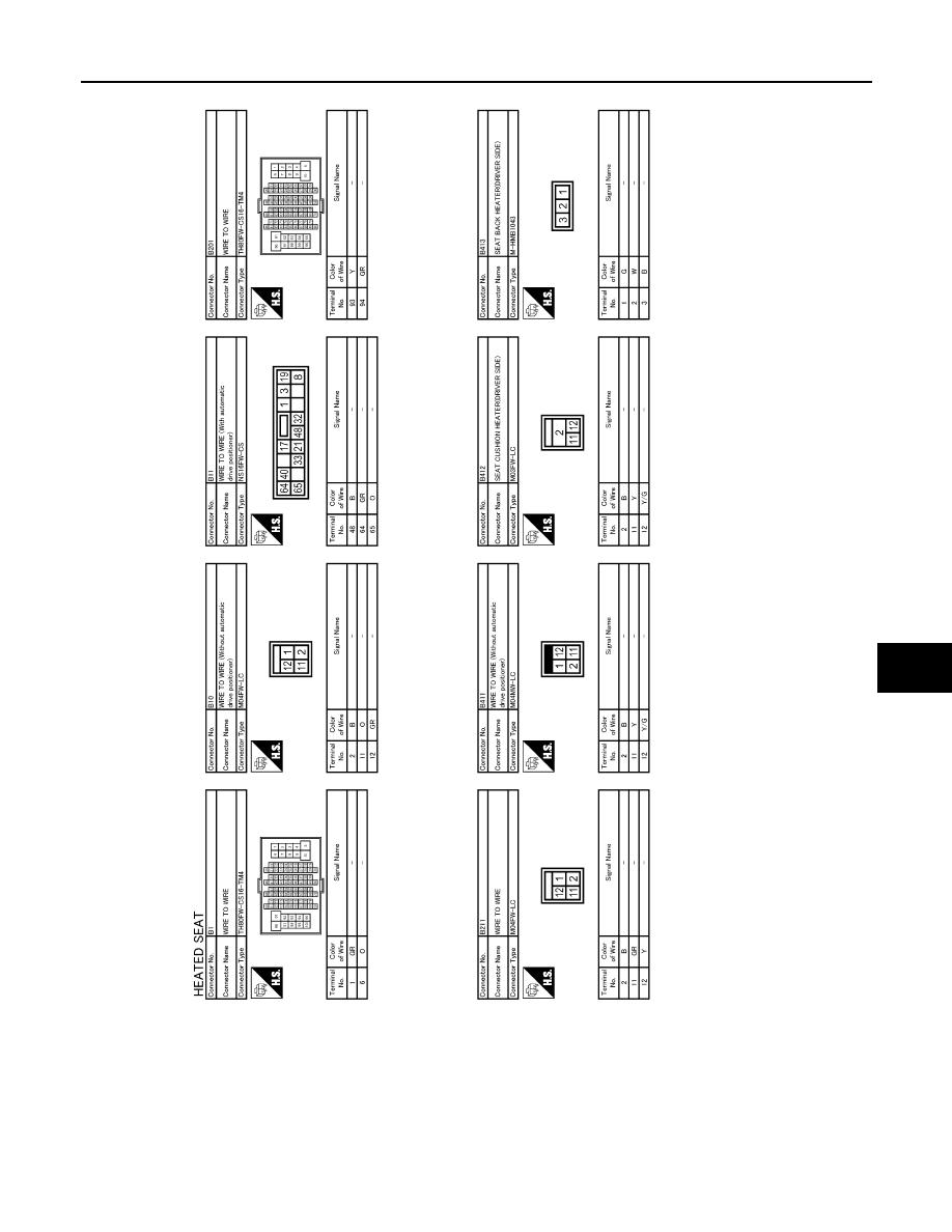 medium resolution of infiniti g35 seat wiring diagram