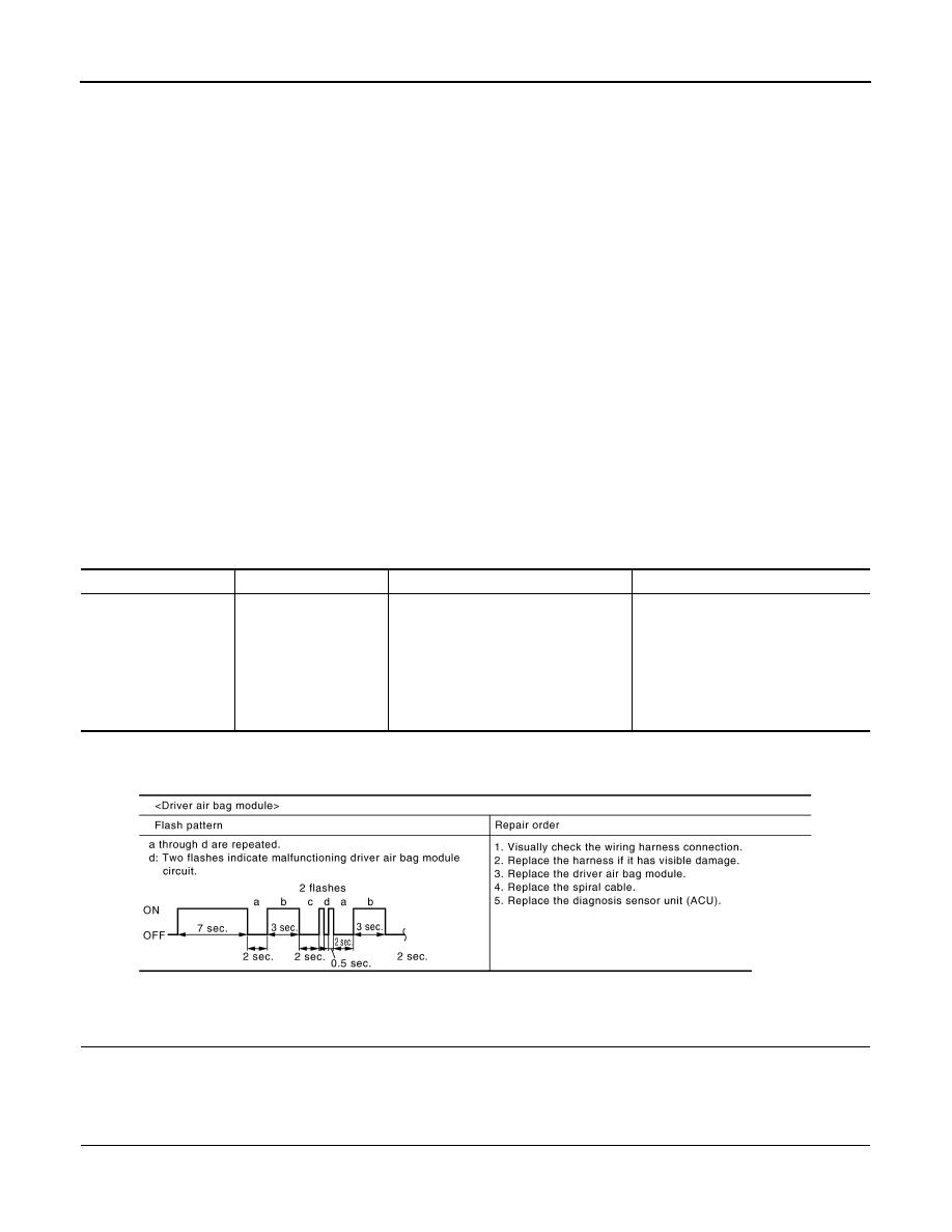 hight resolution of infiniti g35 v35 sedan manual part 1226 infiniti air bag schematic diagram
