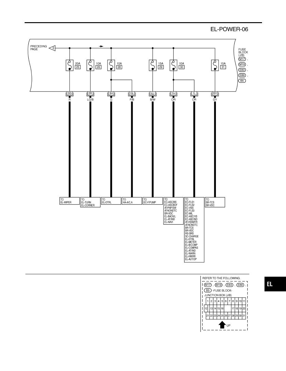 medium resolution of infiniti i35 fuse box diagram wiring diagram metai35 fuse diagram 9