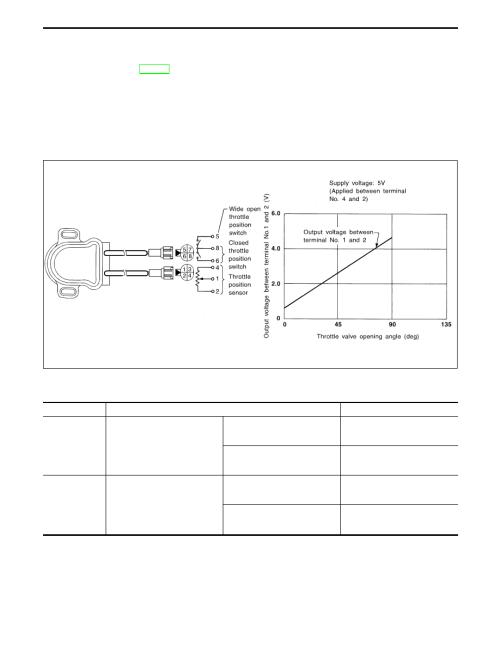 small resolution of throttle position sensor