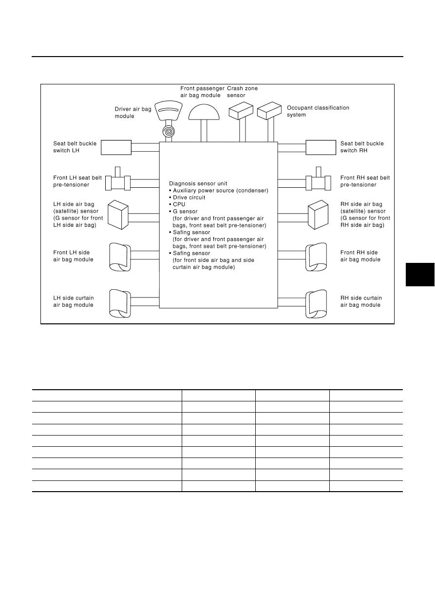 medium resolution of infiniti air bag schematic diagram