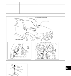2001 infiniti qx4 fuse box trusted wiring diagrams u2022 2001 infiniti qx4 headlight replacement 2001 [ 918 x 1188 Pixel ]