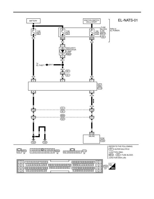 small resolution of nats infiniti wiring diagram diy wiring diagrams u2022 wiring diagrams 2007 infiniti fx35 infiniti fx35