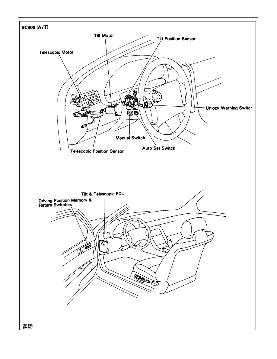 medium resolution of 1995 lexu sc400 wiring diagram