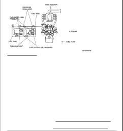 4 fuel system diagram courtesy of mazda motors corp  [ 918 x 1188 Pixel ]