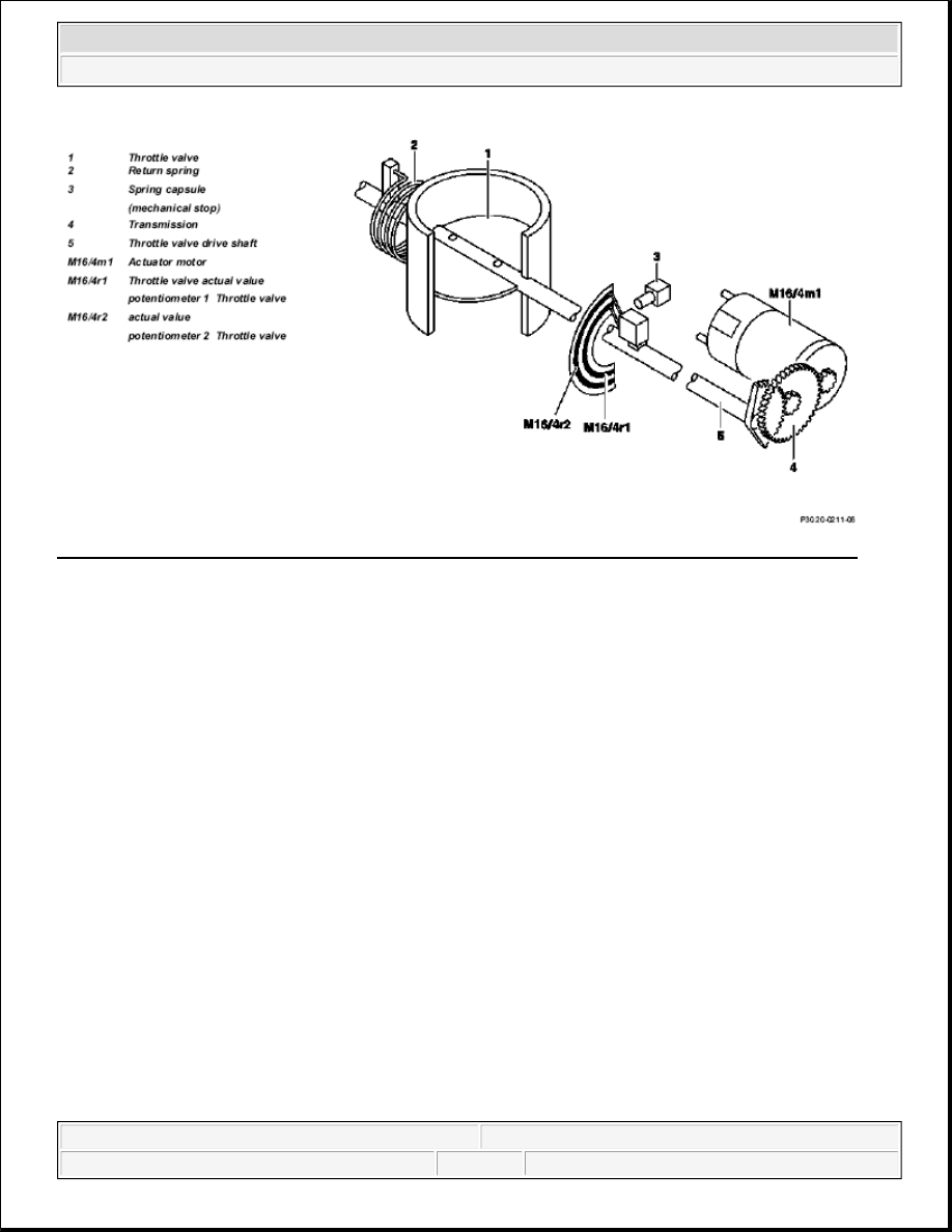 hight resolution of 12 identifying electronic accelerator cruise control idle speed control actuator components