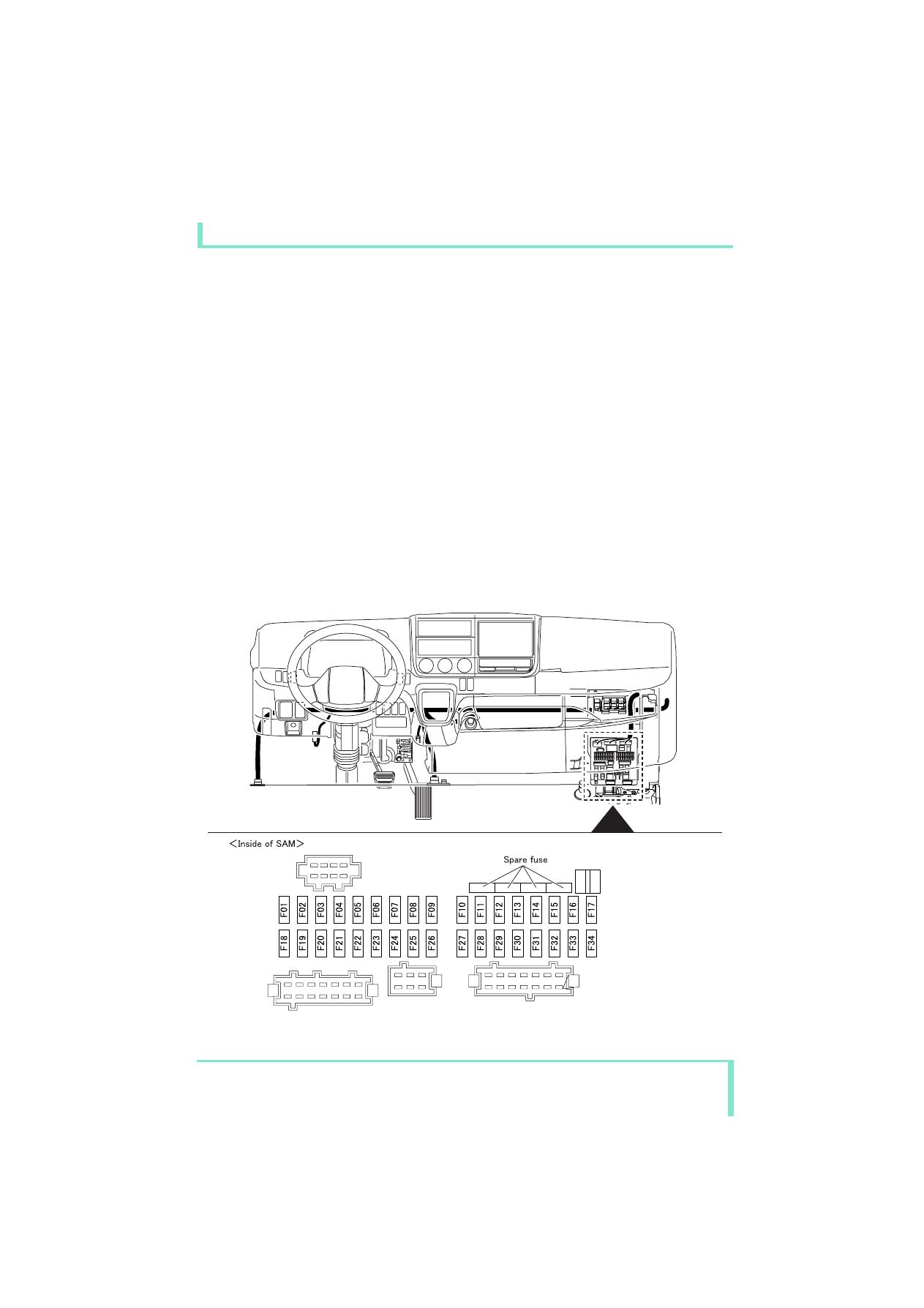 hight resolution of fuso fg parts diagram wiring diagram repair guides