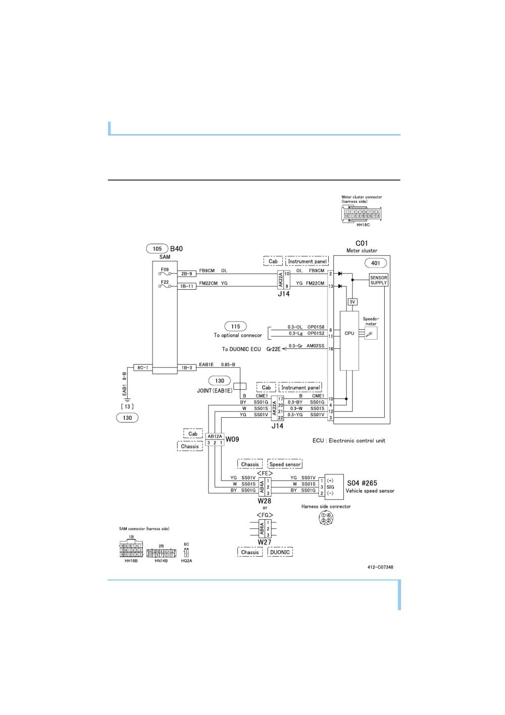 medium resolution of mitsubishi canter fe fg manual part 70 mitsubishi relay diagrams 9 technical data