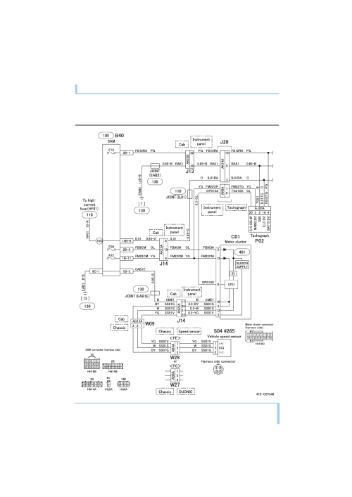 small resolution of mitsubishi canter fe fg manual part 70 wiring diagram mitsubishi canter
