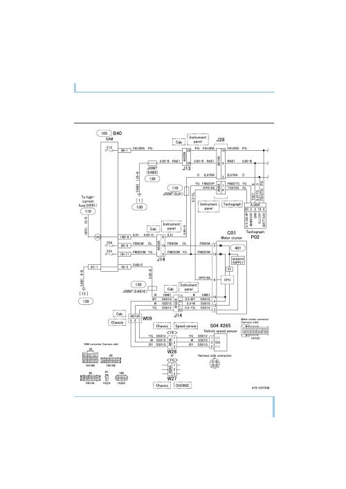 small resolution of mitsubishi canter fe fg manual part 70 mitsubishi canter wiring diagram problem 9