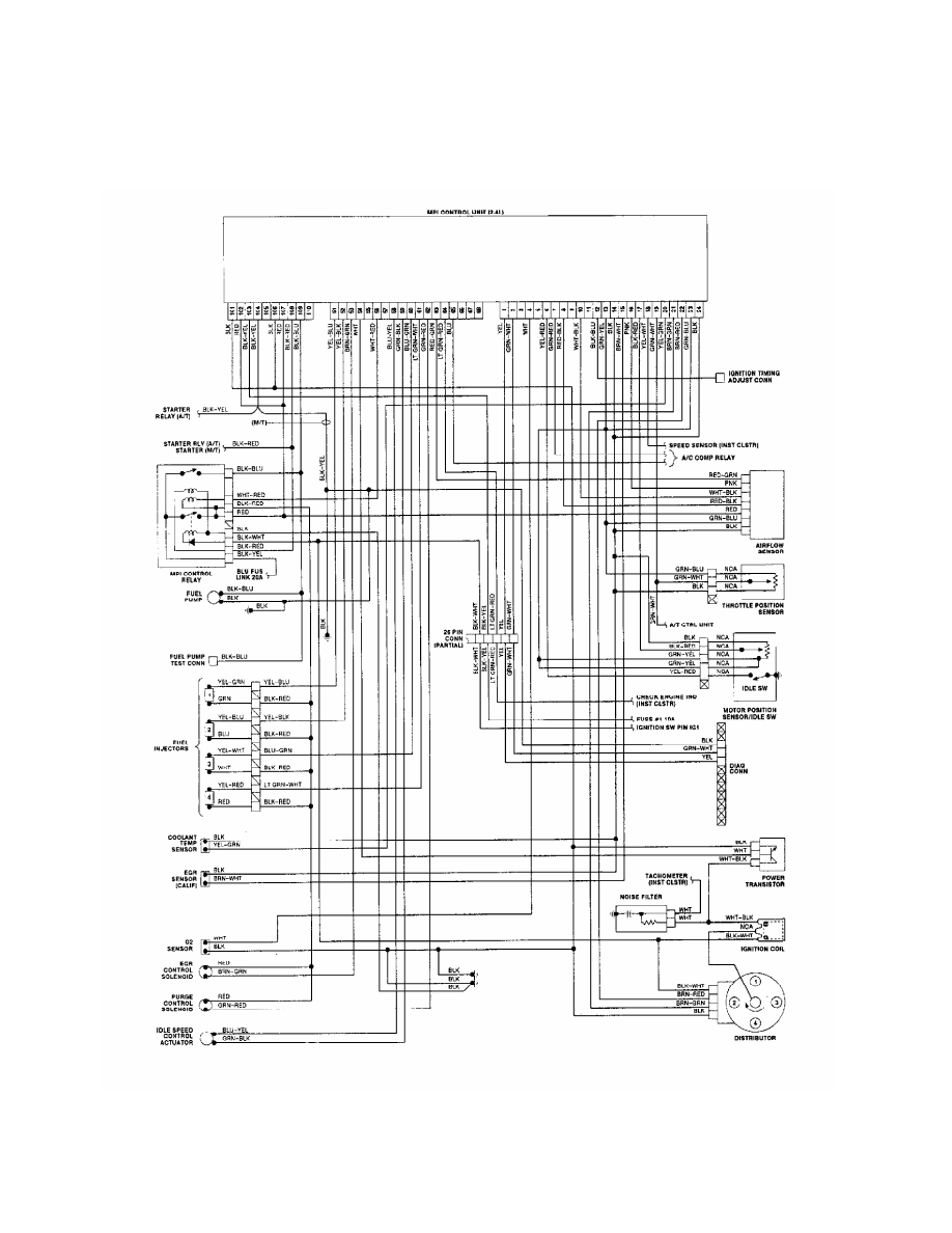 hight resolution of 91 mitsubishi pickup wiring diagram wiring diagrams lol 91 mitsubishi pickup wiring diagram