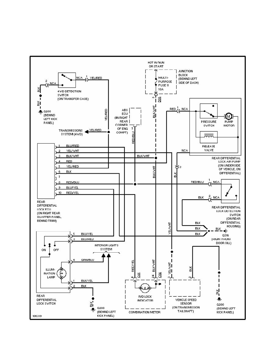 medium resolution of 5 rear differential lock system wiring diagram 1998