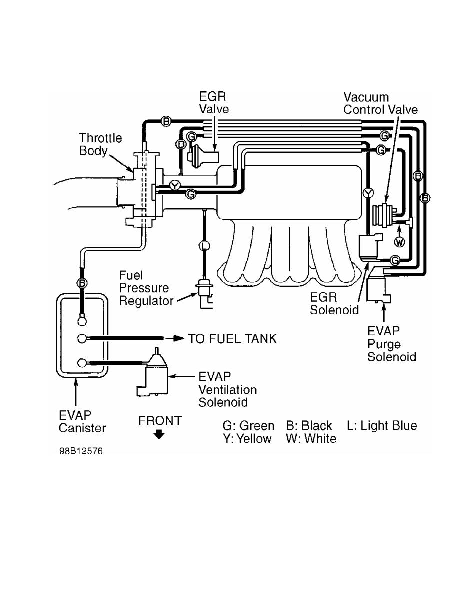 hight resolution of 15 vacuum diagram 3000gt dohc non turbo