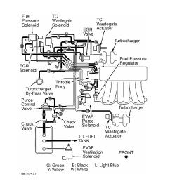 16 vacuum diagram 3000gt dohc turbo  [ 918 x 1188 Pixel ]