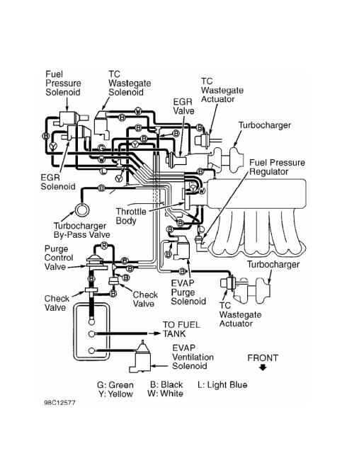 small resolution of 16 vacuum diagram 3000gt dohc turbo