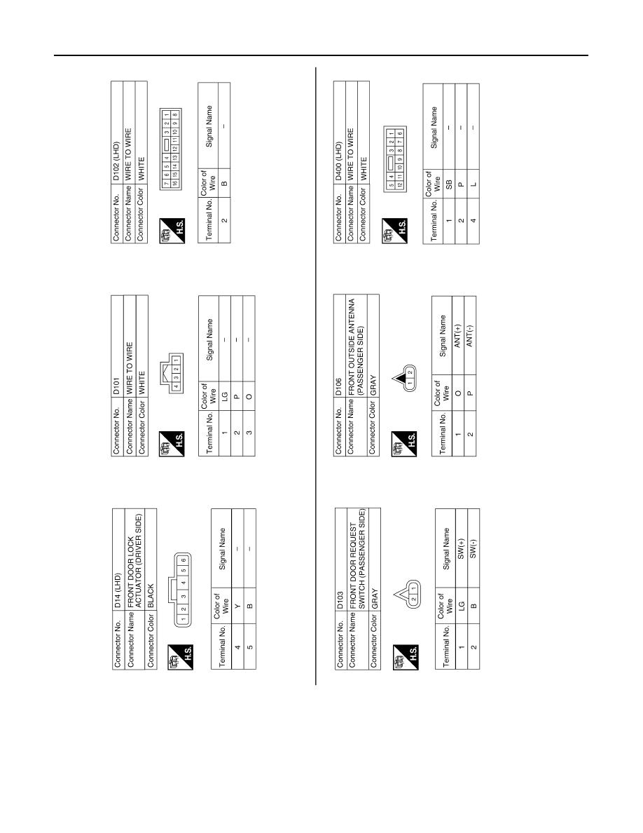 Nissan Tiida Maintenance Manual
