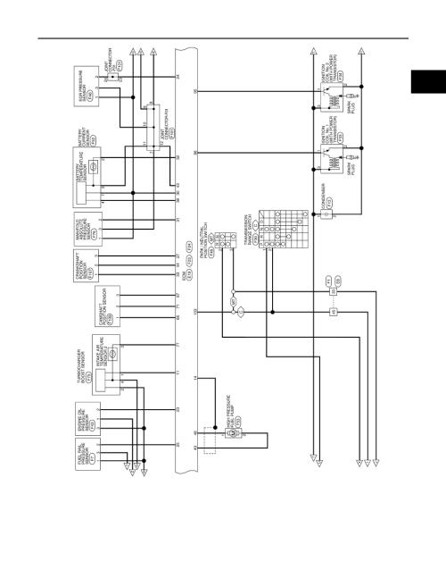 small resolution of nissan juke engine diagram wiring diagram paper nissan juke engine diagram
