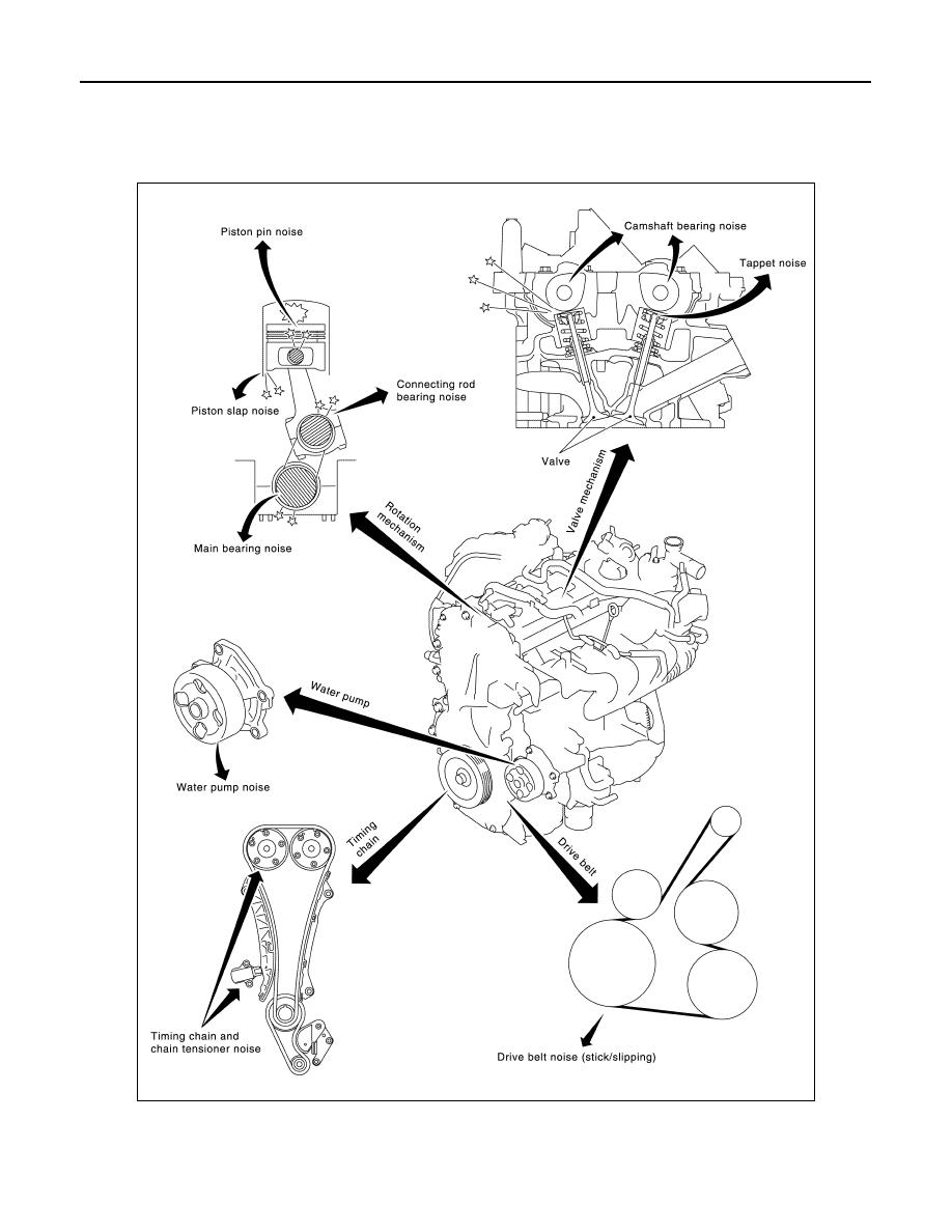 medium resolution of juke belt diagram wiring diagram rows juke belt diagram