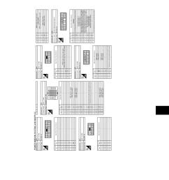 nissan qashqai j11 manual part 1509 nissan qashqai j11 wiring diagram nissan qashqai wiring diagram [ 918 x 1188 Pixel ]