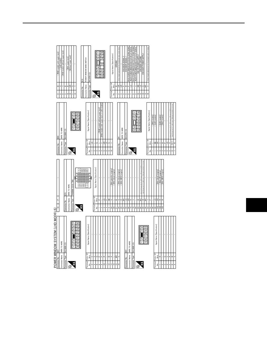 medium resolution of nissan qashqai j11 manual part 1509 nissan qashqai j11 wiring diagram nissan qashqai wiring diagram