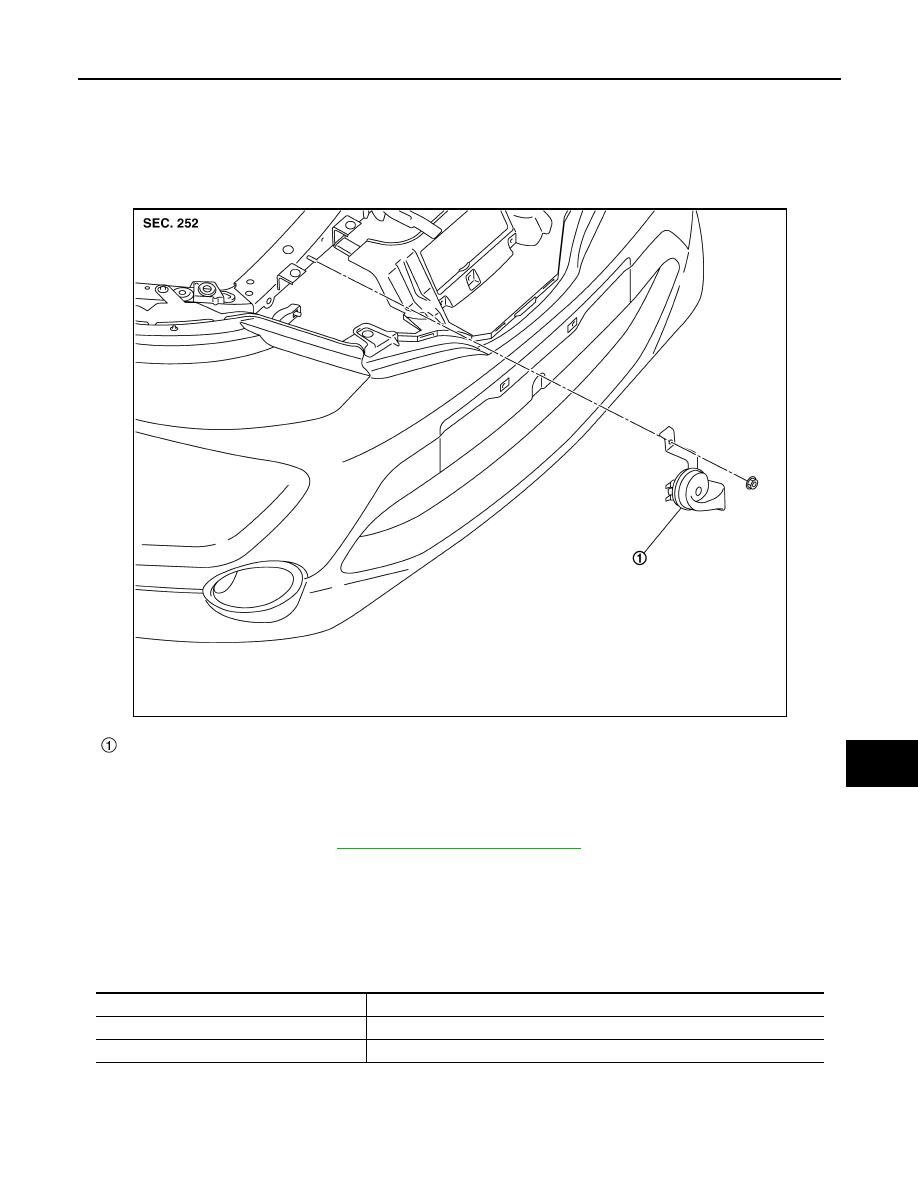 medium resolution of nissan qashqai horn wiring diagram nissan qashqai j11 manual part 1816rh zinref