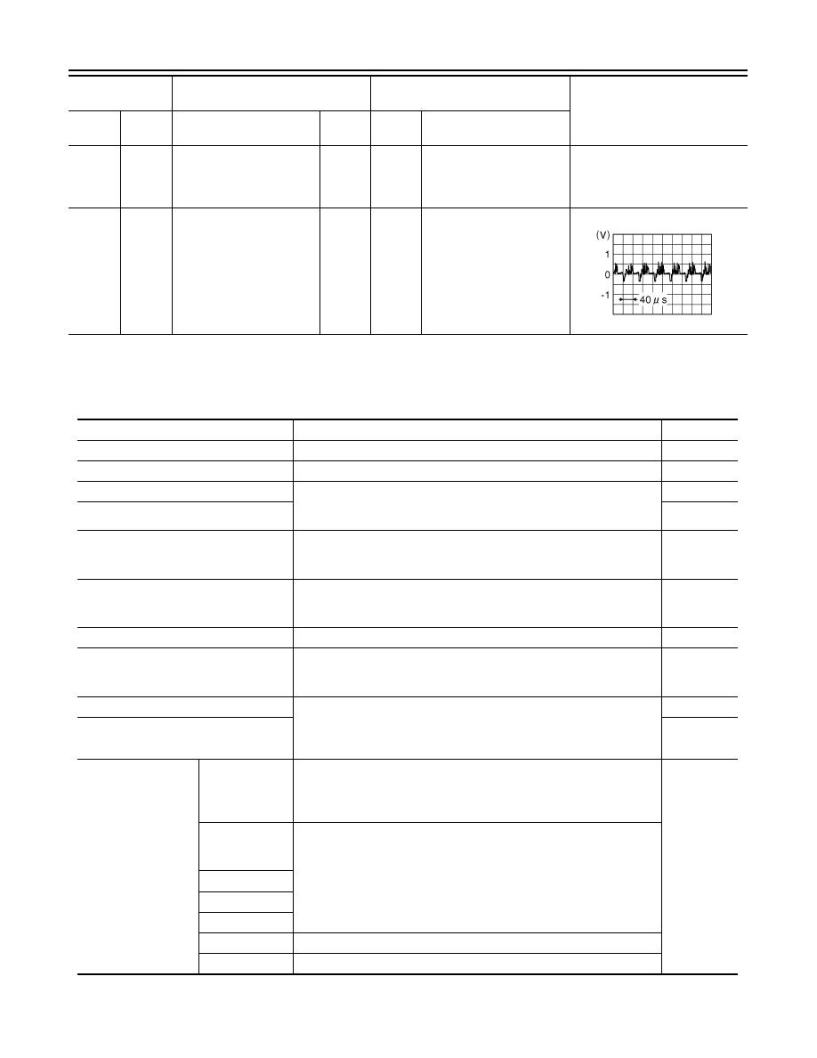medium resolution of nissan qashqai towbar wiring diagram