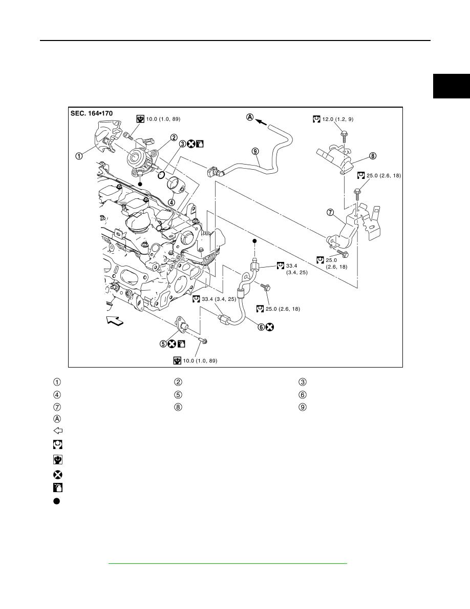 medium resolution of nissan fuel pressure diagram wiring diagram nissan fuel pressure diagram