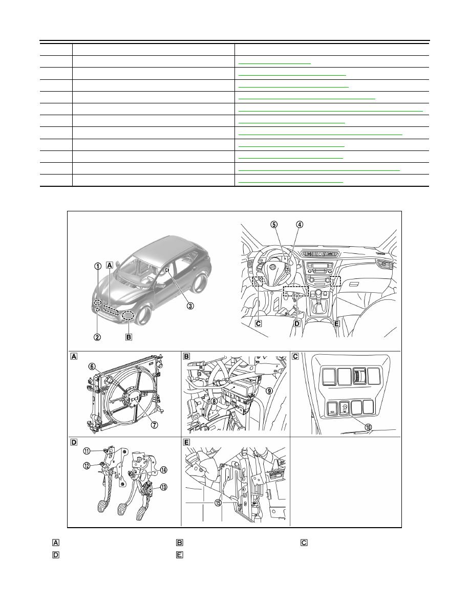 hight resolution of nissan qashqai fuse box diagram